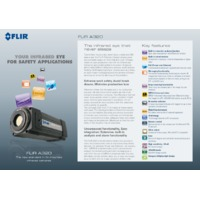 FLIR A320 Thermal Camera - Datasheet
