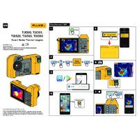 Fluke TiX High-Resolution Thermal Imaging Cameras - Quick Start Guide